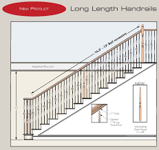 How To Install Stair Banister Stairs Astonishing Stair Railing Parts Astounding Stair Railing