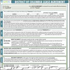 Notice Of Termination Of Agreement by District Of Columbia Rental Agreement