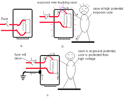 understand your household wiring part 1 tech art