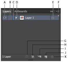 tutorial illustrator layers illustrator tutorial organizing your illustrations with layers in