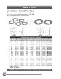Faucet Washer Size Chart Fender Washers Size Chart Socialmediaworks Co
