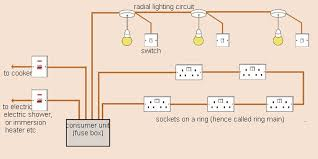 house wiring circuit diagram pdf u2013 the wiring diagram u2013 readingrat net