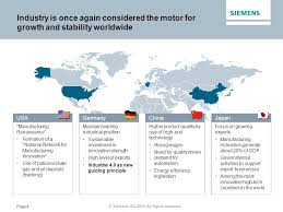 most high tech countries siemens ag 2014 all rights reserved siemens ca answers advanced