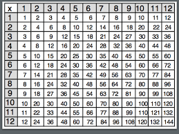 multiplication tables to 12 printable brokeasshome com