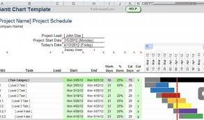 Excel Templates Project Management Management Dashboard Template Project Management Dashboard Excel