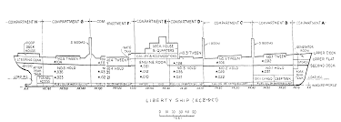 index of ww3 ww3 documents post attack usnrdl tr 659