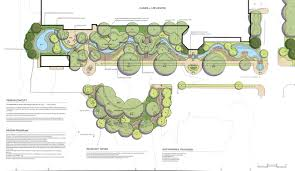 garden design garden design with landscape plan drawing google
