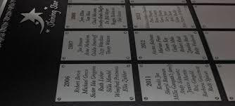 Decorative Name Plates For Home Masterwork Plaques Custom Bronze Plaques