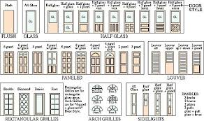 interior door styles for homes types of interior doors image on brilliant home design style b75