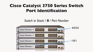 solved how to stack 2 3750 switches cisco support community