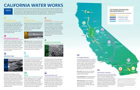 California Aqueduct Map California Water Works Ucla Blueprint