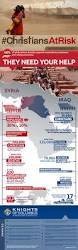 28 best persecution infographics images on pinterest persecution