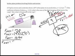 Challenge Physics Incline Plane With Friction And Tension Physics Challenge Problem