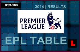 english premier league results table epl table 2014 results english premier league scores surge