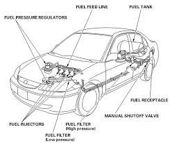 2004 honda civic fuel filter honda civic fuel system manual free repair service