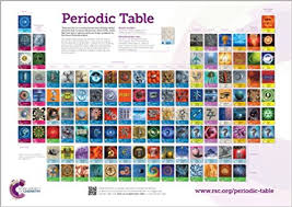 Online Periodic Table by Buy The Royal Society Of Chemistry Periodic Table Wallchart 2012