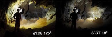 caving helmet with light phaethon
