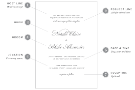 How To Design An Invitation Card Wording A Wedding Invitation Vertabox Com