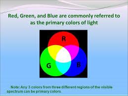 Primary Colors Of Light Digital Color Basics Rob Snyder June Ppt Video Online Download