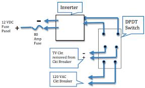 additional inverter