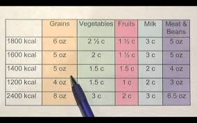 1 400 calorie meal plan youtube