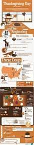 jewish thanksgiving jokes 16 best thanksgiving images on pinterest