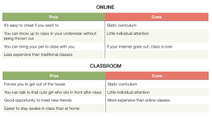 japanese class online what method is more effective for learning to speak read write