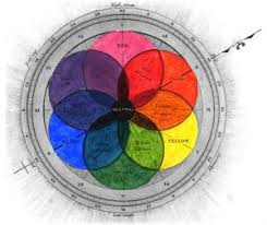 28 best colors images on pinterest color theory color meanings