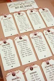 Wedding Table Themes Wedding Table Names Wedding Ideas Chwv