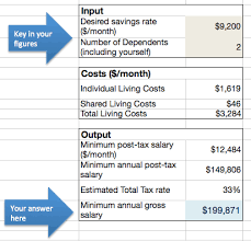 Cost Of Living Spreadsheet Living Costs In Redmond Washington The Switch