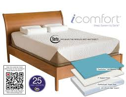 11 Best Mattress Images On Pinterest Mattress Sleep And Mattresses