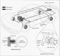 how antilock brake system is made making used parts
