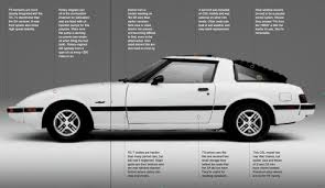 new cars for sale mazda 1979 1985 mazda rx 7 buyer u0027s guide motor trend classic