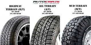 ford ranger road tyres autocraze ford ranger specialists 4x4 alloy wheels