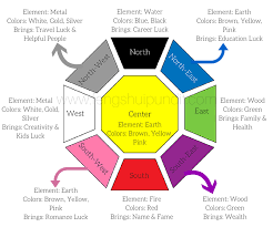 feng shui colors direction elememts feng shui pinterest feng