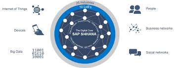 sap s4hana cookbook what is sap s4hana additional topics scn