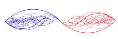 golden ratio dna spiral golden ratio and esoteric anatomy the body as consciousness