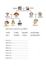 esl worksheets for beginners the family tree