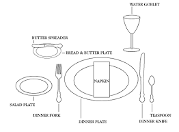 Formal Breakfast Table Setting Perfect Formal Setting Of A Table Be Serving And Get Back An