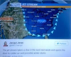 Jet Stream Map Weather Wars Winter Wars Orgone Strikes Back Pushes Arctic Jet