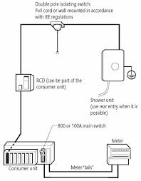 elson 3kw manual handwash
