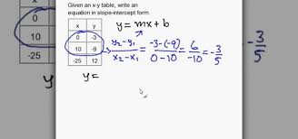 how to write a slope intercept equation given an x y table math