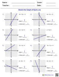 standard form of a linear equation worksheet worksheets