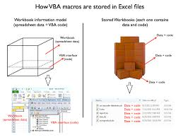 How To Share An Excel Spreadsheet How To Store Excel Macros For Future Use