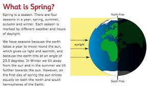 what is spring the first day of spring and a solar eclipse in the uk the topmarks