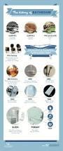 133 best timeline designs images on pinterest timeline design