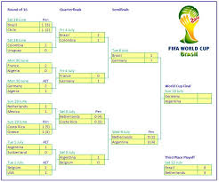 World Cup Table Fifa World Cup Final Germany Vs Argentina Bettingsports Com