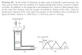 in the study of vibrations of valves used in hydra chegg com