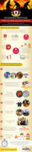 infographic 8 reasons your commercial property needs fire alarm