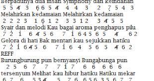 download lagu dewa 19 simponi yang indah mp3 not angka pianika lagu once mekel simphony yang indah